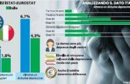 Salute&Benessere.I depressi in Italia? Sono 2,8 milioni, ovvero il 5,4% della popolazione con oltre 15 anni